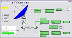 MNC Monitor e Control